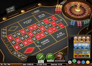 Spelen bij online casino